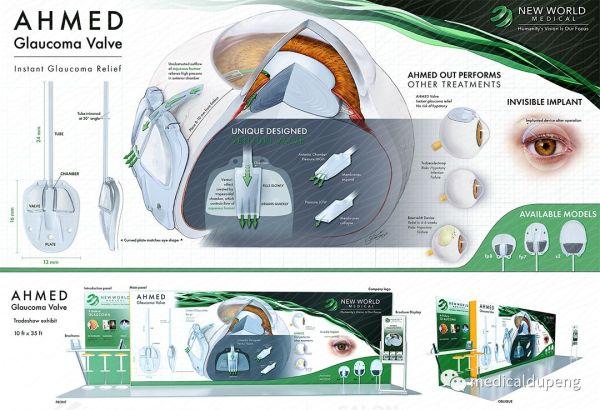 艾哈迈德青光眼阀:展位展示的概念设计 Ahmed Glaucoma Valve: Concept for Trade Show Booth Display 美国医学插画师协会 2018 沙龙展
